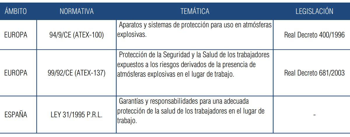 normativa-prevencion-riesgos-ferreteria-intec