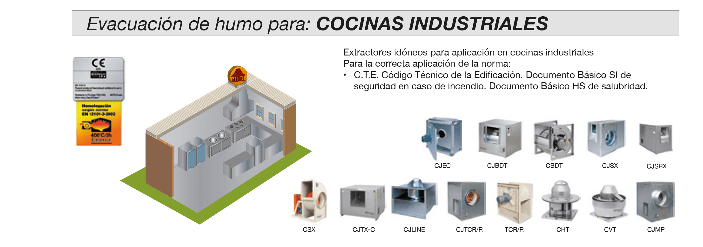 tipos_extraccion-humo-cocinas-industriales